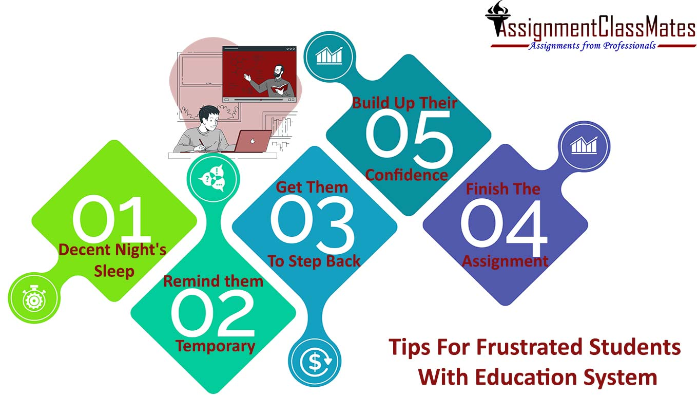 Tips For Frustrated Students With Education System